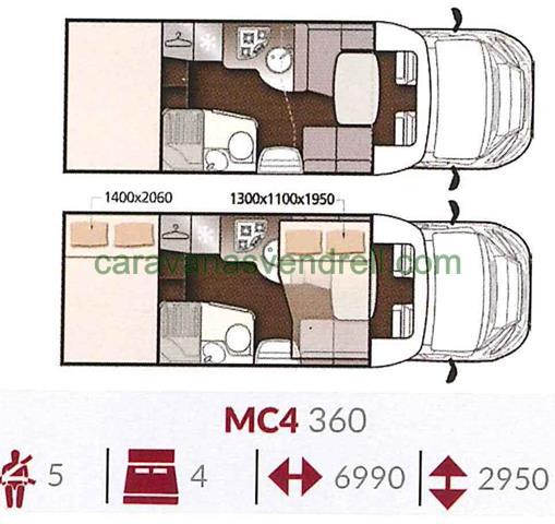 MCLOUIS MC4 - 360