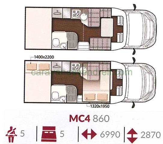 MCLOUIS MC4 - 860