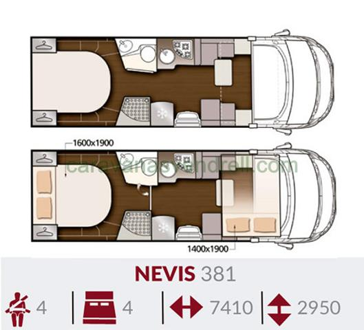 MCLOUIS NEVIS 381
