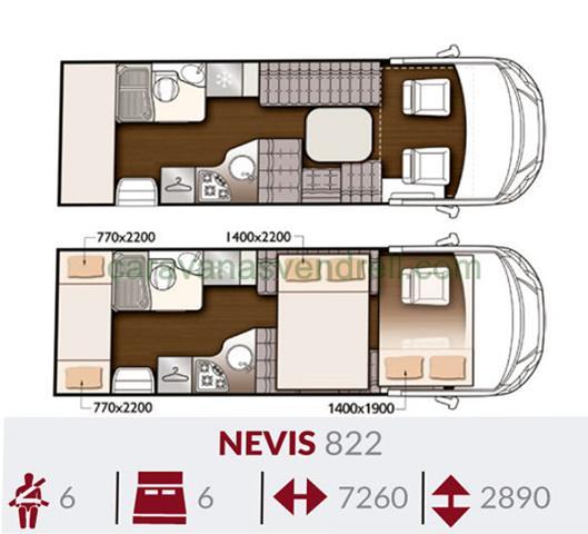 MCLOUIS NEVIS 822