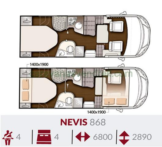 MCLOUIS NEVIS 868
