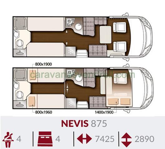 MCLOUIS NEVIS 875