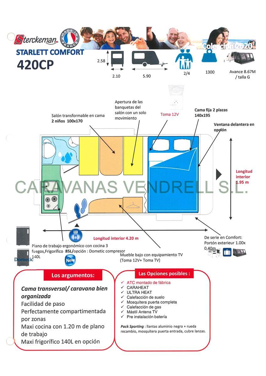 STARLETT COMFORT 420-CP - GAMA2020